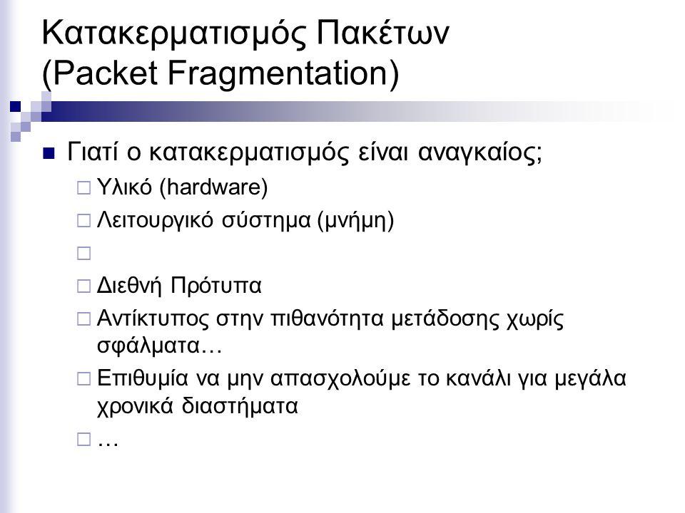 Κατακερματισμός Πακέτων Διαφανής Κατακερματισμός (Transparent Fragmentation) Αδιαφανής Κατακερματισμός (Non-Transparent Fragmentation)