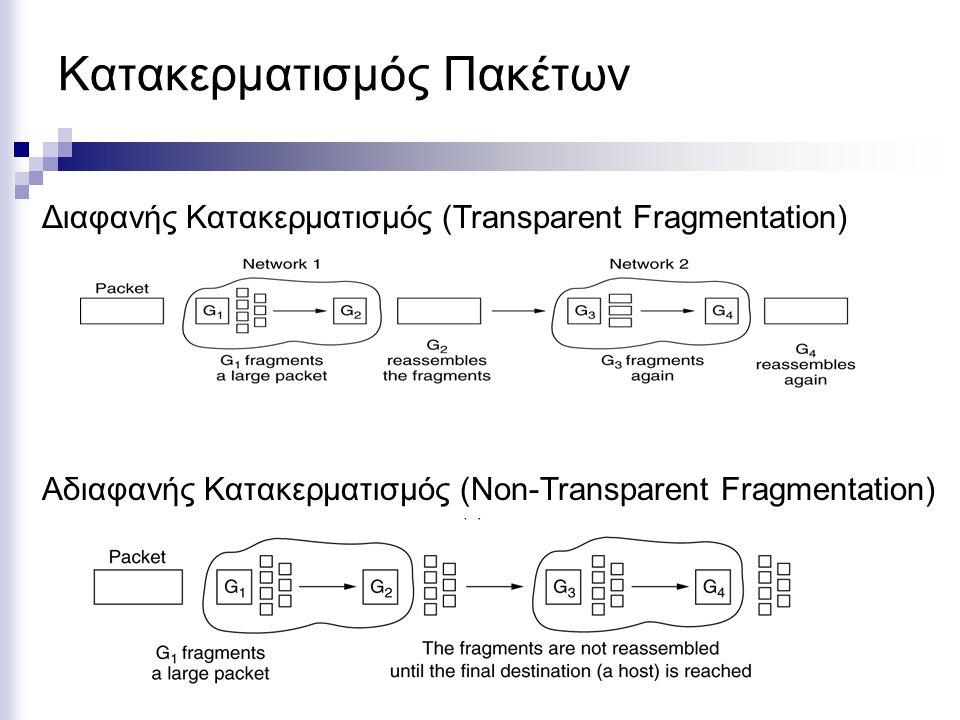 Κατακερματισμός Πακέτων: Πρόβλημα Δικτύων χωρίς Σύνδεση. 2 1 0