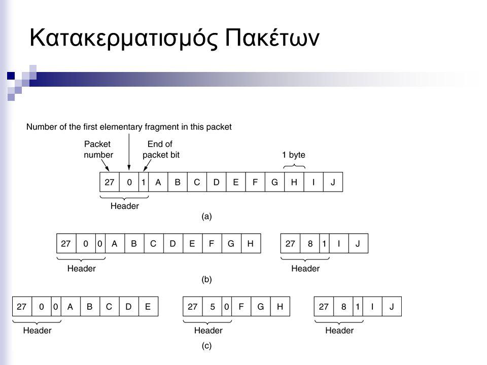 Αρχές Σχεδιασμού Πρωτοκόλλων 1.Ορθή λειτουργία 2.
