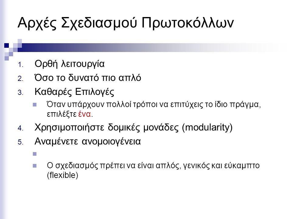Αρχές Σχεδιασμού Πρωτοκόλλων 1.