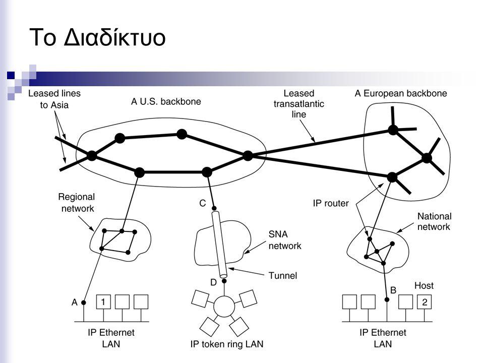 Το Πρωτόκολλο IP  Version: IPv4, IPv6,…  IHL: Header Length  Fragment Identification  D: Don't, M: More, F: Fragment  Time to live: seconds vs hops  Protocol to deliver data to  Checksum (one's complement)