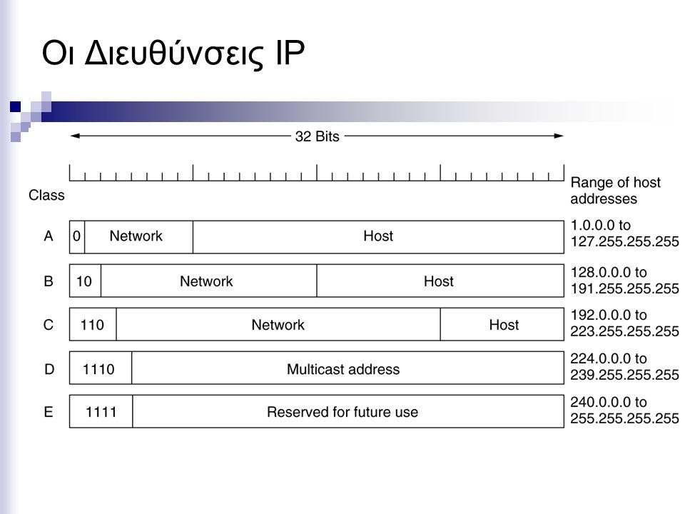 Υπο-δίκτυα (Subnets)  Πως ξεχωρίζουμε σε πιο υποδίκτυο να δρομολογηθεί το κάθε πακέτο; 