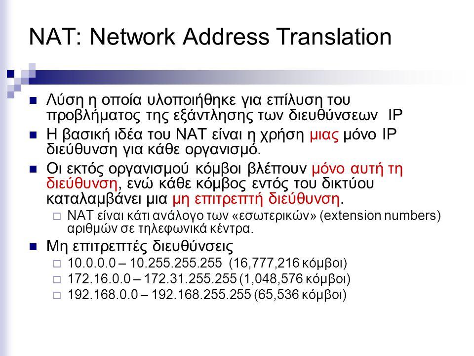 ΝΑΤ 6 1 2 3 4 5 box Εσωτερικό Δίκτυο PortAddress