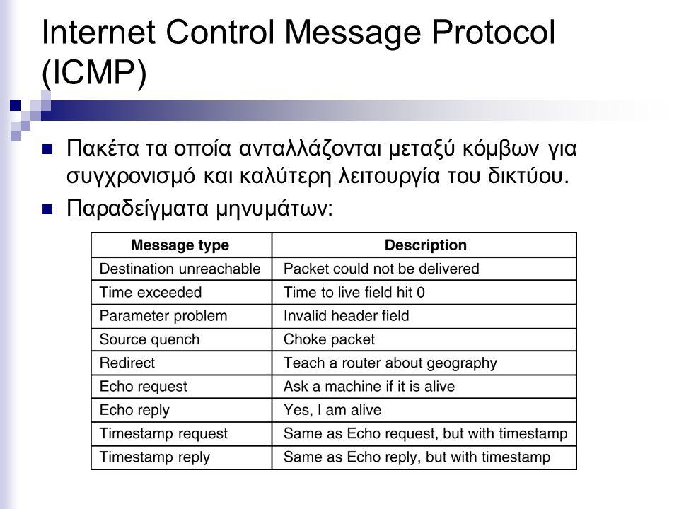 Address Resolution Protocol (ARP)  Πως ένας κόμβος βρίσκει τη διεύθυνση του παραλήπτη στο επίπεδο ζεύξης (MAC); 1324 E1E4E3E2 194.42.12.1 194.42.12.2 194.42.12.3194.42.12.4  Για προορισμούς εκτός του τοπικού δικτύου   Είτε απαντά στα ARP μηνύματα δίνοντας τη δική του διεύθυνση  Είτε κάθε κόμβος έχει εξ ορισμού (default) διεύθυνση στη οποία αποστέλλει όλα τα μηνύματα εκτός τοπικού δικτύου