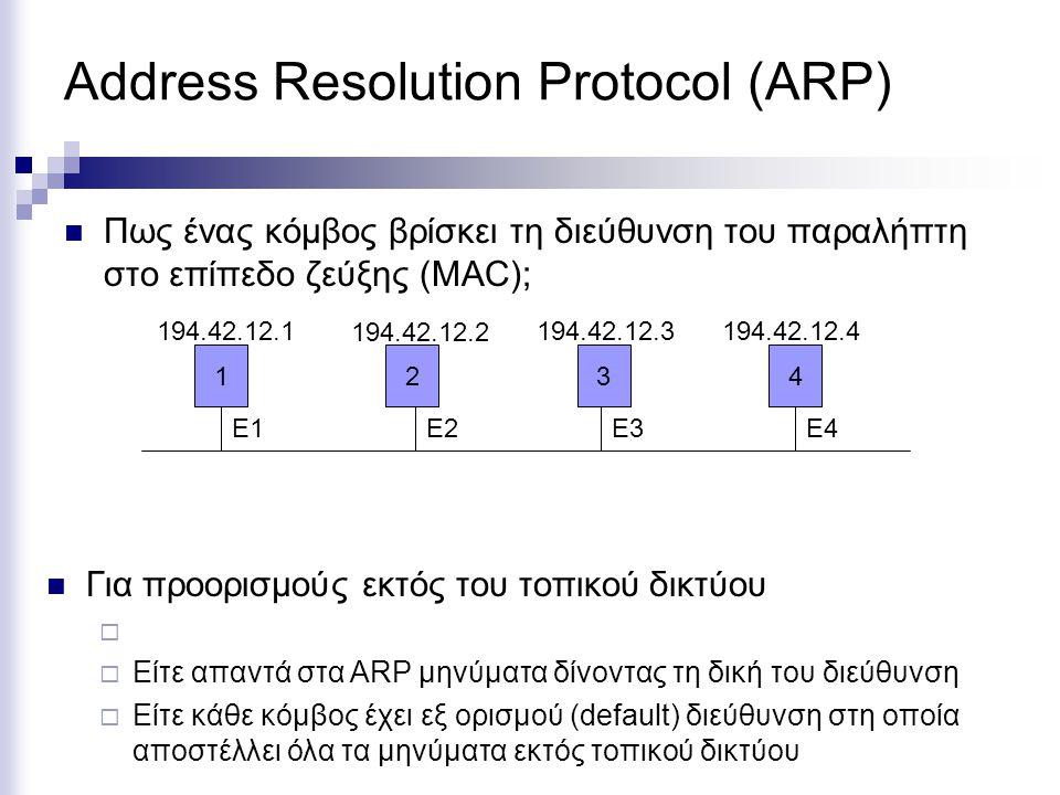 Dynamic Host Configuration Protocol (DHCP)  Πρωτόκολλά για την ανεύρεση διεύθυνσης IP δεδομένου της διεύθυνσης MAC.