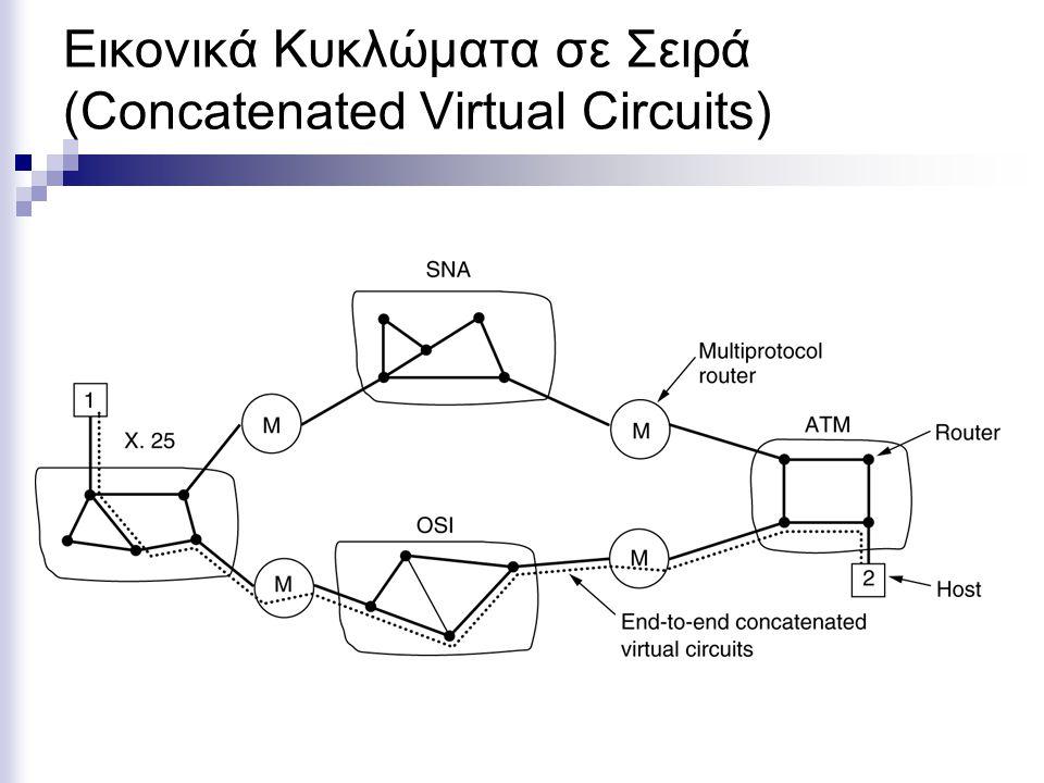 Διαδικτύωση χωρίς Συνδέσεις (Connectionless Internetworking)  Διαφορετικά πρωτόκολλα δρομολόγησης  Διαφορετικές διευθύνσεις