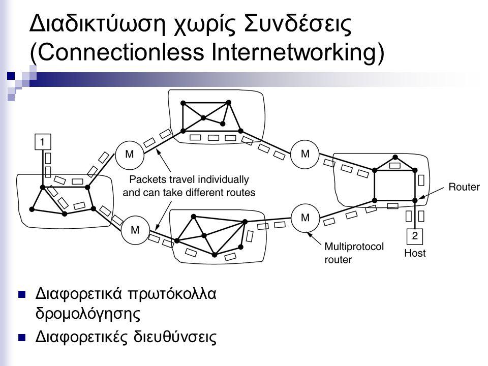 Σύγκριση  Εικονικά κυκλώματα σε σειρά  Υπάρχει σύνδεση και κάθε δρομολογητής πρέπει να διατηρεί πίνακες με την κατάσταση κάθε σύνδεσης  Δεν υπάρχουν εναλλακτικά μονοπάτια έτσι τα πακέτα παραδίδονται σε σειρά  Προκράτηση πόρων και η δυνατότητα παροχή ποιότητας υπηρεσιών  Διαδικτύωση χωρίς σύνδεση  Κάθε δρομολογητής δεν πρέπει να διατηρεί πίνακες με την κατάσταση κάθε σύνδεσης  Υπάρχουν εναλλακτικά μονοπάτια έτσι πακέτα μπορούν να παραδίδονται εκτός σειράς 