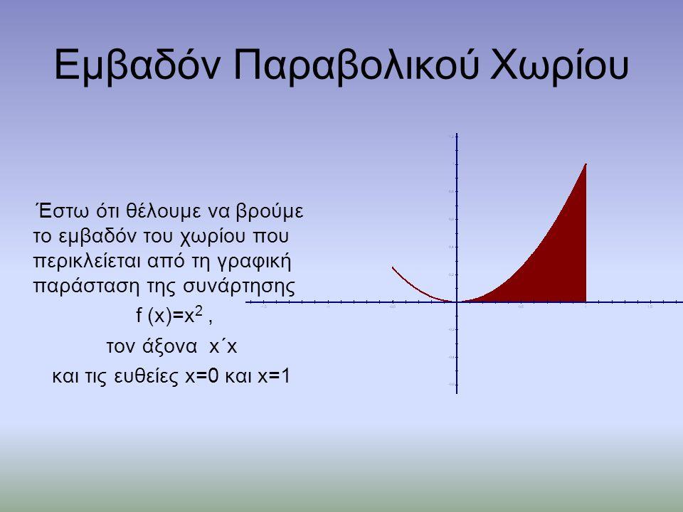 Εμβαδόν Παραβολικού Χωρίου Έστω ότι θέλουμε να βρούμε το εμβαδόν του χωρίου που περικλείεται από τη γραφική παράσταση της συνάρτησης f (x)=x 2, τον άξονα x΄x και τις ευθείες x=0 και x=1
