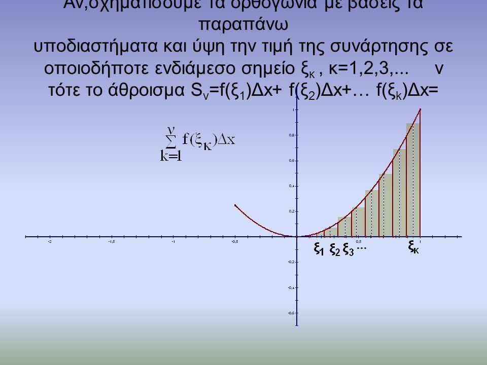 Αν,σχηματίσουμε τα ορθογώνια με βάσεις τα παραπάνω υποδιαστήματα και ύψη την τιμή της συνάρτησης σε οποιοδήποτε ενδιάμεσο σημείο ξ κ, κ=1,2,3,...