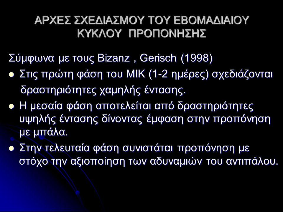 ΑΡΧΕΣ ΣΧΕΔΙΑΣΜΟΥ ΤΟΥ ΕΒΟΜΑΔΙΑΙΟΥ ΚΥΚΛΟΥ ΠΡΟΠΟΝΗΣΗΣ Σύμφωνα με τους Bizanz, Gerisch (1998)  Στις πρώτη φάση του ΜΙΚ (1-2 ημέρες) σχεδιάζονται δραστηριότητες χαμηλής έντασης.