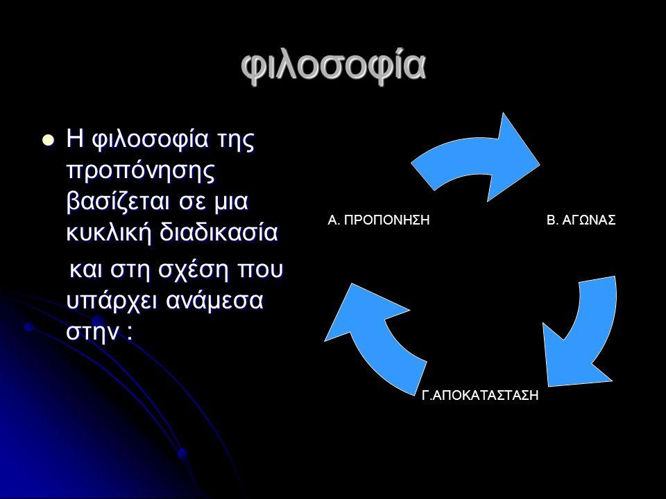φιλοσοφία  Η φιλοσοφία της προπόνησης βασίζεται σε μια κυκλική διαδικασία και στη σχέση που υπάρχει ανάμεσα στην : και στη σχέση που υπάρχει ανάμεσα