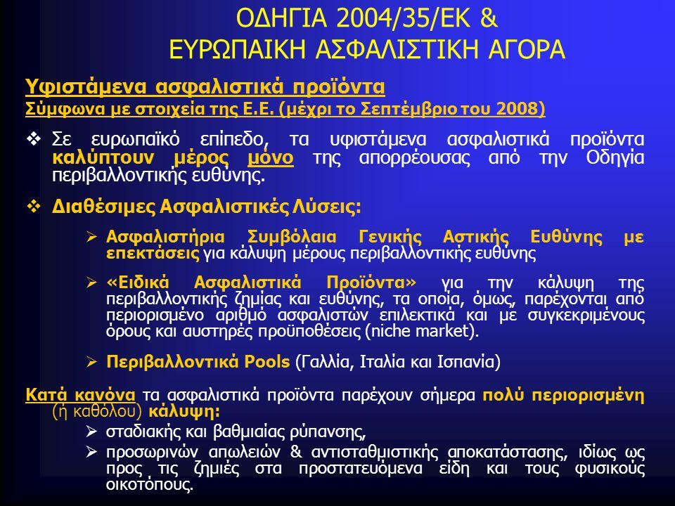 ΟΔΗΓΙΑ 2004/35/ΕΚ & ΕΥΡΩΠΑΙΚΗ ΑΣΦΑΛΙΣΤΙΚΗ ΑΓΟΡΑ Υφιστάμενα ασφαλιστικά προϊόντα Σύμφωνα με στοιχεία της Ε.Ε.