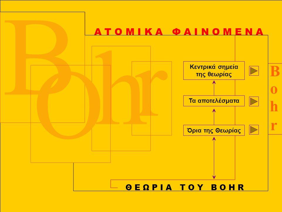 ΑΤΟΜΙΚΑ ΦΑΙΝΟΜΕΝΑ BohrBohr B r h O Κεντρικά σημεία της θεωρίας Όρια της Θεωρίας Θ Ε Ω Ρ Ι Α Τ Ο Υ Β Ο Η R Τα αποτελέσματα  Ενεργειακές μεταβάσεις Lyman  ΦΑΣΜΑ ΤΗΣ ΣΕΙΡΑΣ LYMAN