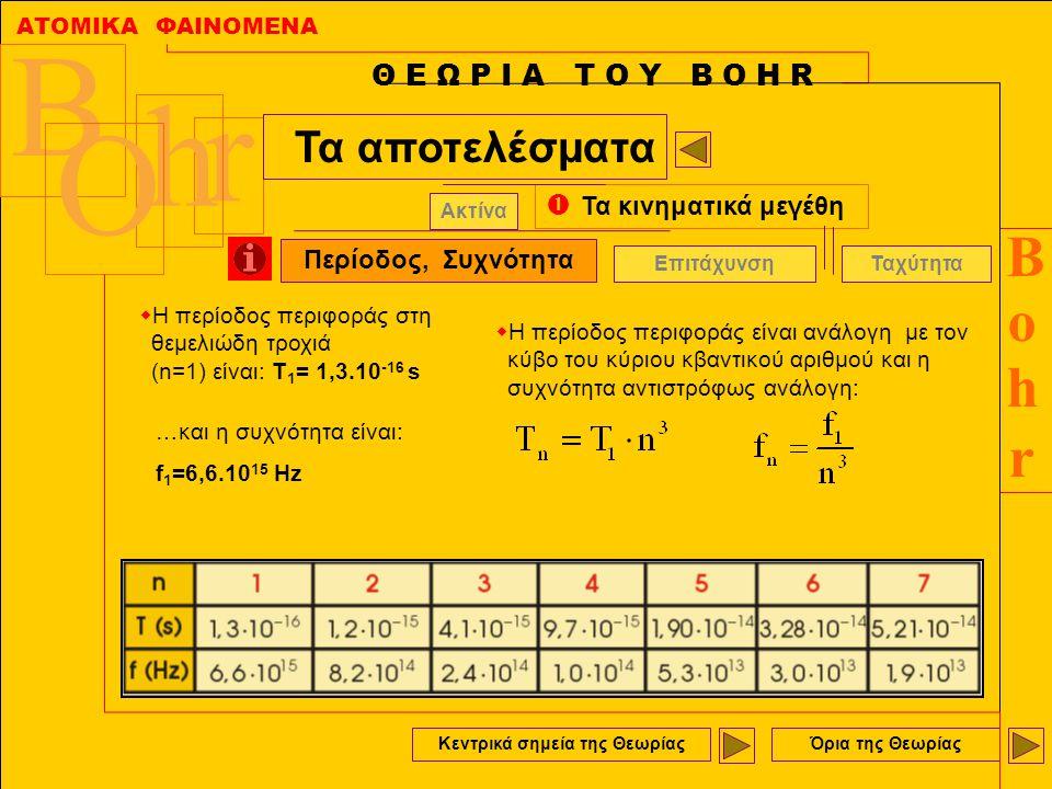 ΑΤΟΜΙΚΑ ΦΑΙΝΟΜΕΝΑ BohrBohr B r h O Όρια της Θεωρίας Θ Ε Ω Ρ Ι Α Τ Ο Υ Β Ο Η R Τα αποτελέσματα  Τα κινηματικά μεγέθη Ακτίνα Επιτάχυνση Ταχύτητα Περίοδ