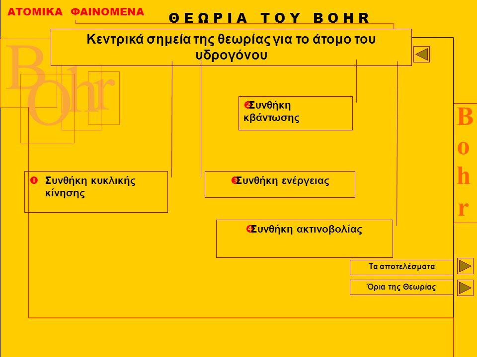ΑΤΟΜΙΚΑ ΦΑΙΝΟΜΕΝΑ BohrBohr B r h O Τα αποτελέσματα Όρια της Θεωρίας Θ Ε Ω Ρ Ι Α Τ Ο Υ Β Ο Η R Κεντρικά σημεία της θεωρίας για το άτομο του υδρογόνου 