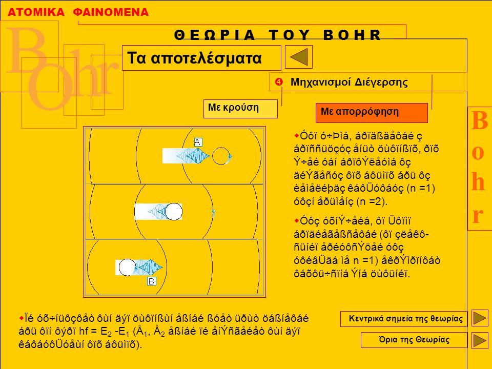 ΑΤΟΜΙΚΑ ΦΑΙΝΟΜΕΝΑ BohrBohr B r h O Κεντρικά σημεία της θεωρίας Όρια της Θεωρίας Θ Ε Ω Ρ Ι Α Τ Ο Υ Β Ο Η R Τα αποτελέσματα  Μηχανισμοί Διέγερσης Με κρ