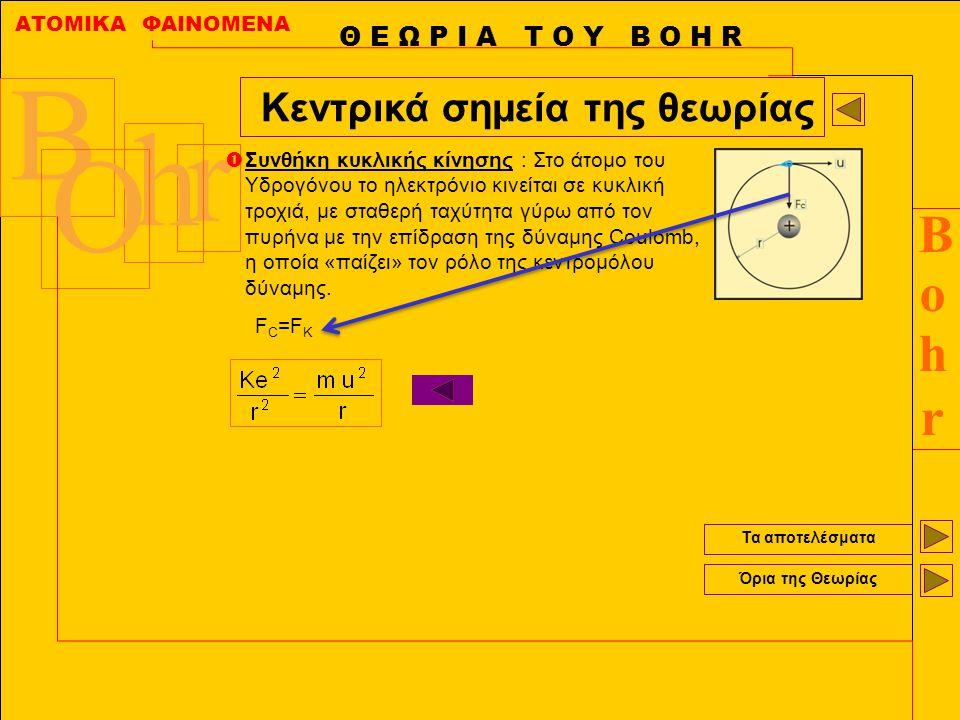 ΑΤΟΜΙΚΑ ΦΑΙΝΟΜΕΝΑ BohrBohr B r h O Τα αποτελέσματα Όρια της Θεωρίας Θ Ε Ω Ρ Ι Α Τ Ο Υ Β Ο Η R Κεντρικά σημεία της θεωρίας F C =F Κ  Συνθήκη κυκλικής
