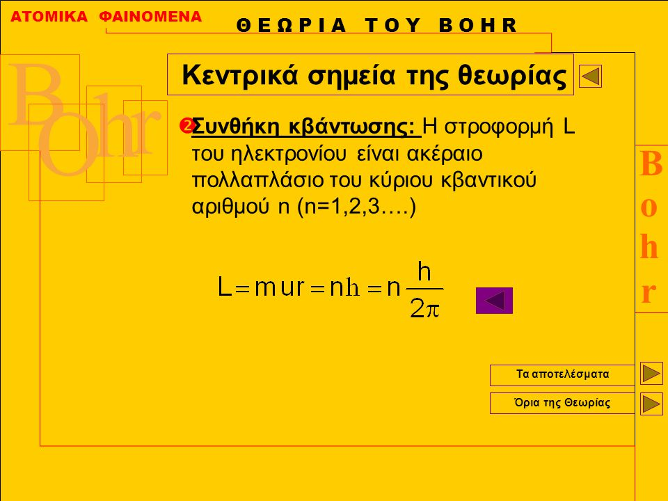 ΑΤΟΜΙΚΑ ΦΑΙΝΟΜΕΝΑ BohrBohr B r h O Τα αποτελέσματα Όρια της Θεωρίας Θ Ε Ω Ρ Ι Α Τ Ο Υ Β Ο Η R Κεντρικά σημεία της θεωρίας  Συνθήκη κβάντωσης: Η στροφ