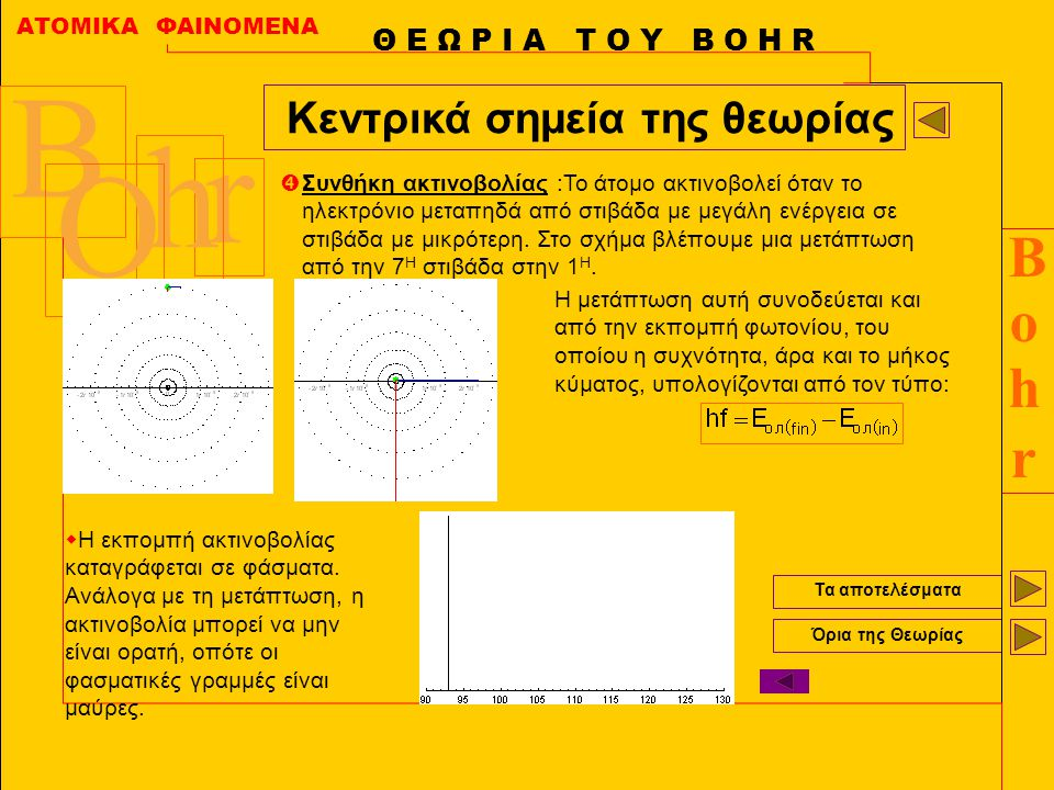 ΑΤΟΜΙΚΑ ΦΑΙΝΟΜΕΝΑ BohrBohr B r h O Κεντρικά σημεία της θεωρίας Όρια της Θεωρίας Θ Ε Ω Ρ Ι Α Τ Ο Υ Β Ο Η R Τα αποτελέσματα  Τα ενεργειακά μεγέθη  Η ολική ενέργεια είναι αντιστρόφως ανάλογη με τον κύριο κβαντικό αριθμό:  Η ολική ενέργεια στη θεμελιώδη τροχιά (n=1) είναι: E 1 =13,6 eV  Επίσης ισχύει: Ολική Ενέργεια Ενεργειακά διαγράμματα