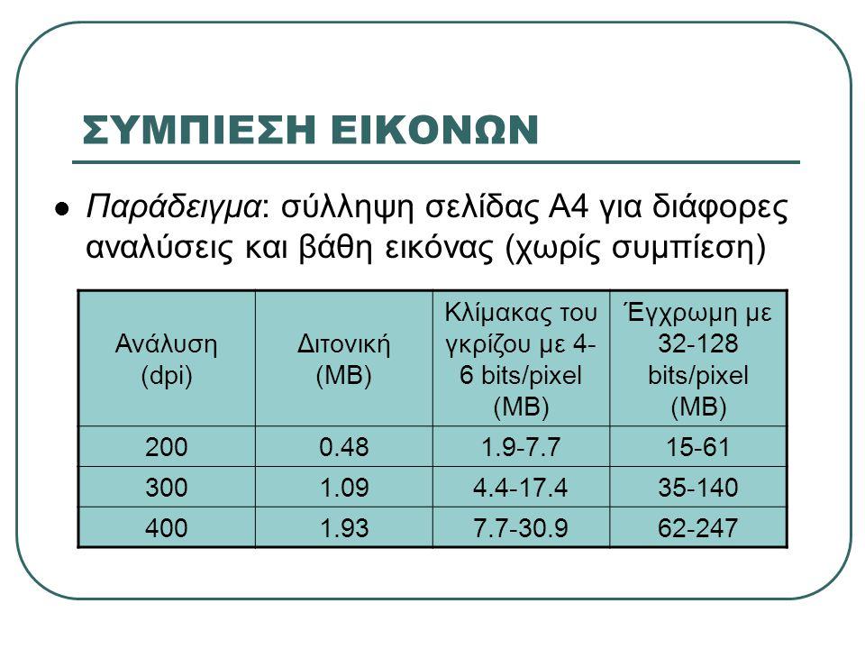 ΣΥΜΠΙΕΣΗ ΕΙΚΟΝΩΝ  Παράδειγμα: σύλληψη σελίδας Α4 για διάφορες αναλύσεις και βάθη εικόνας (χωρίς συμπίεση) Ανάλυση (dpi) Διτονική (MB) Κλίμακας του γκ