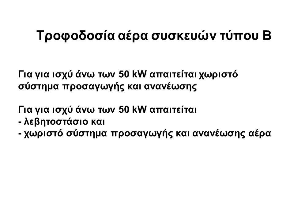 Τροφοδοσία αέρα συσκευών τύπου Β Για για ισχύ άνω των 50 kW απαιτείται χωριστό σύστημα προσαγωγής και ανανέωσης Για για ισχύ άνω των 50 kW απαιτείται
