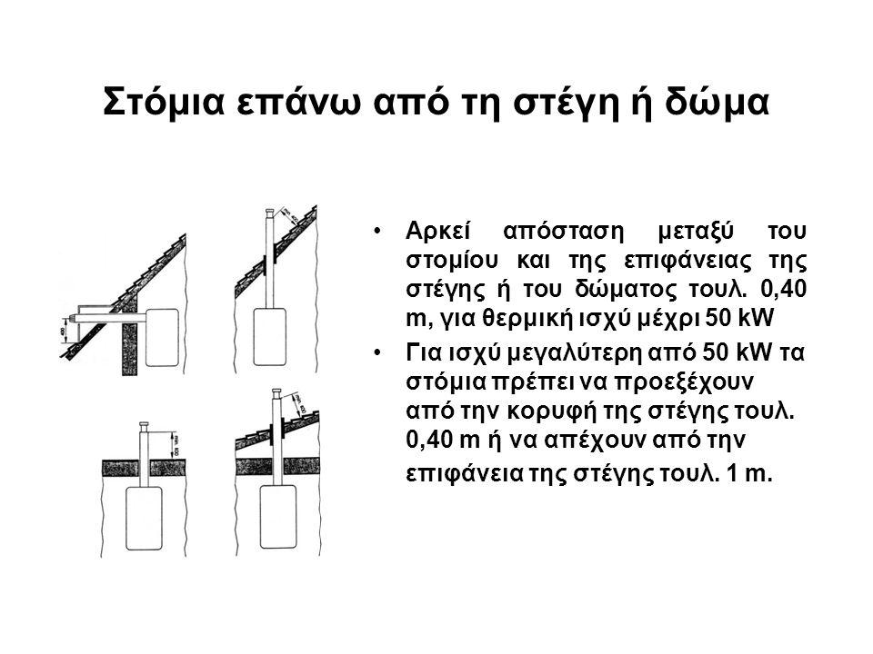Στόμια επάνω από τη στέγη ή δώμα •Αρκεί απόσταση μεταξύ του στομίου και της επιφάνειας της στέγης ή του δώματος τουλ. 0,40 m, για θερμική ισχύ μέχρι 5