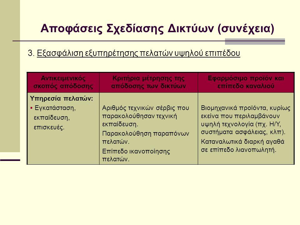 Αποφάσεις Σχεδίασης Δικτύων (συνέχεια) 3. Εξασφάλιση εξυπηρέτησης πελατών υψηλού επιπέδου Αντικειμενικός σκοπός απόδοσης Κριτήρια μέτρησης της απόδοση