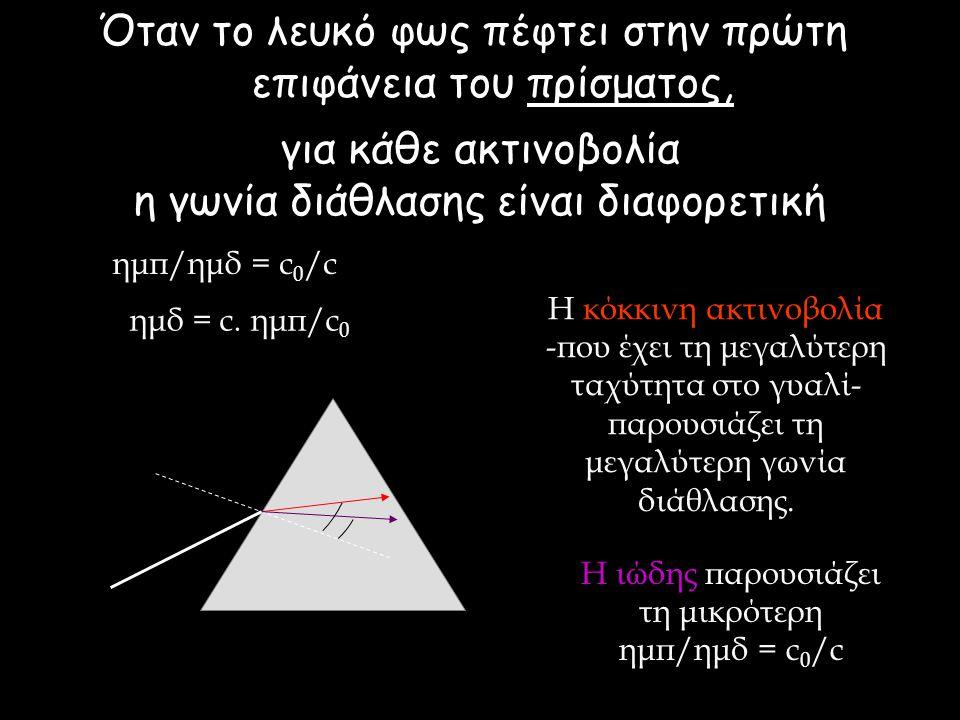 για κάθε ακτινοβολία η γωνία διάθλασης είναι διαφορετική Η κόκκινη ακτινοβολία -που έχει τη μεγαλύτερη ταχύτητα στο γυαλί- παρουσιάζει τη μεγαλύτερη γ