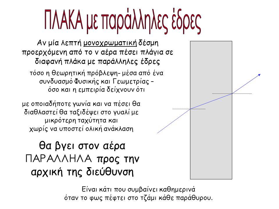 και επειδή οι δύο επιφάνειες είναι ΠΑΡΑΛΛΗΛΕΣ Αυτό σημαίνει ότι καμία φωτεινή ακτίνα προερχόμενη από τον αέρα δεν θα υποστεί ολική ανάκλαση μέσα στο γυαλί θ3θ3 θ2θ2 θ1θ1 θ4θ4 Οποιαδήποτε και να είναι η γωνία πρόσπτωσης θ 1, Η μικρού πάχους πλάκα με παράλληλες έδρες όπως είναι το ΤΖΑΜΙ ουσιαστικά δεν αλλοιώνει τις εικόνες, ενώ εξασφαλίζει μόνωση στη μεταφορά θερμότητας και σημαντική απόσβεση στη διάδοση του ήχου Αυτό ακριβώς έκανε το ΤΖΑΜΙ στο παράθυρο να θεωρείται μεγάλη ανακάλυψη των κατασκευαστών γυαλιού μετά την Αναγέννηση.