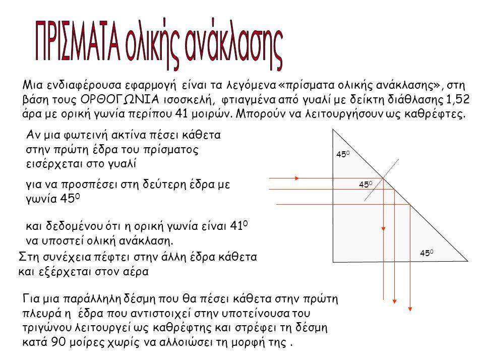 αρκεί η δέσμη να πέσει κάθετα στην «υποτείνουσα έδρα», οπότε θα συμβεί δύο φορές ολική ανάκλαση Μπορούν επίσης να χρησιμοποιηθούν για αντιστροφή μιας φωτεινής δέσμης, για παράλληλη μετατόπιση μιας δέσμης, με συνδυασμό δύο πρισμάτων α α β β χωρίς αναστροφή ( η ακτίνα α ήταν πάνω από τη β και διατηρήθηκε πάνω από τη β μετά την παράλληλη μετατόπιση) α α β β για αναστροφή μιας δέσμης με διατήρηση της κατεύθυνσης.