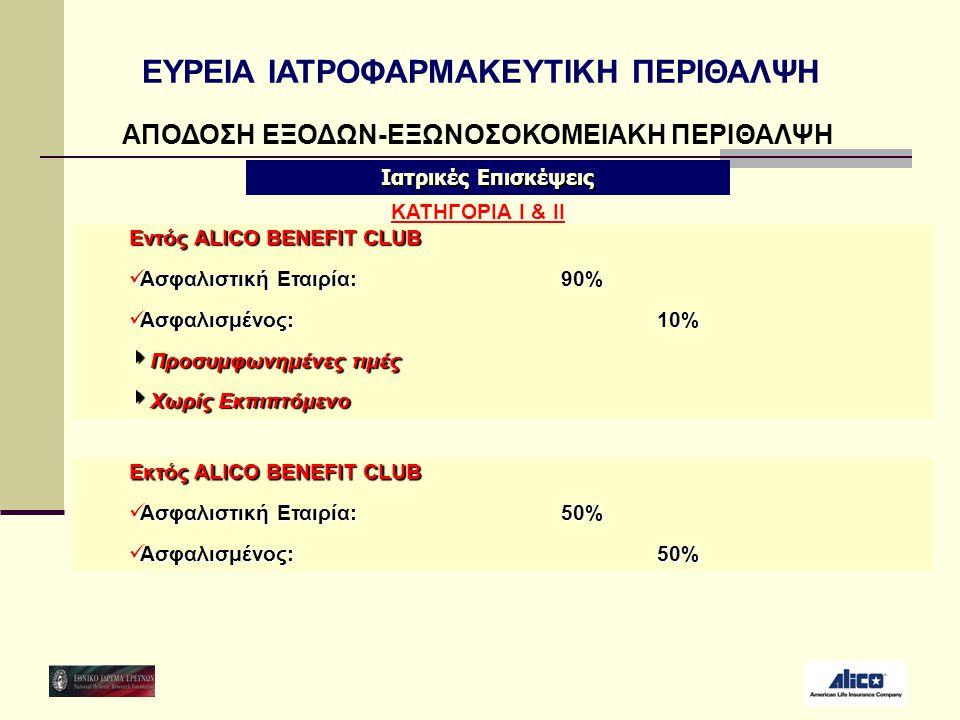 ΑΠΟΔΟΣΗ ΕΞΟΔΩΝ-ΕΞΩΝΟΣΟΚΟΜΕΙΑΚΗ ΠΕΡΙΘΑΛΨΗ ΕΥΡΕΙΑ ΙΑΤΡΟΦΑΡΜΑΚΕΥΤΙΚΗ ΠΕΡΙΘΑΛΨΗ Εντός ALICO BENEFIT CLUB  Ασφαλιστική Εταιρία: 90%  Ασφαλισμένος: 10% 