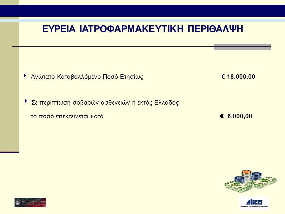 Έξοδα εντός Νοσοκομείου Ετήσιο Εκπιπτόμενο Ποσό για κάθε ασφαλισμένο € 100,00 Περίοδος Συσσώρευσης 12 μήνες Δωμάτιο & Τροφή  Στην Ελλάδα μέχριΔίκλινο (έως € 240,00)  Στο Εξωτερικό€ 400,00  Στην Εντατική€ 400,00  Ανώτατος αριθμός ημερών νοσηλείας στην εντατική14 ημέρες  Χειρουργός/ Αναισθησιολόγος Βάσει Θέσης Νοσηλείας  Λοιπές Νοσοκομειακές Δαπάνες Βάσει Θέσης Νοσηλείας ΕΥΡΕΙΑ ΙΑΤΡΟΦΑΡΜΑΚΕΥΤΙΚΗ ΠΕΡΙΘΑΛΨΗ