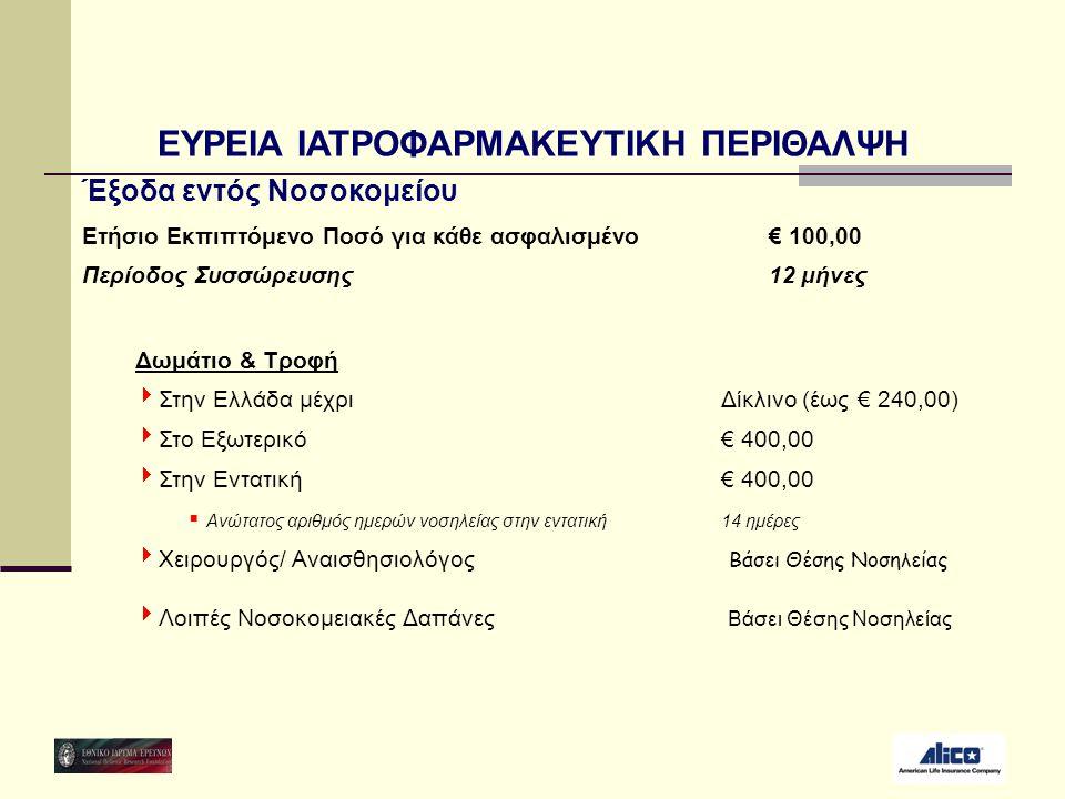 Έξοδα εντός Νοσοκομείου Ετήσιο Εκπιπτόμενο Ποσό για κάθε ασφαλισμένο € 100,00 Περίοδος Συσσώρευσης 12 μήνες Δωμάτιο & Τροφή  Στην Ελλάδα μέχριΔίκλινο