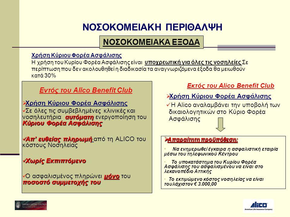 ALICO BENEFIT CLUB  Είναι ένα δυναμικό Σύστημα Παροχών  Παρέχεται χωρίς χρέωση σε όλους τους ασφαλισμένους ομαδικών συμβολαίων  Προσφέρει προνομιακές υπηρεσίες υψηλής ποιότητας και μειωμένου κόστους  Διαθέτει : Ευρύ δίκτυο συνεργαζομένων ιατρών Συνεργαζόμενα νοσοκομεία:Συνεργαζόμενα διαγνωστικά κέντρα:  ΕΥΡΩΚΛΙΝΙΚΗ ΑΘΗΝΩΝ  ΕΥΡΩΚΛΙΝΙΚΗ ΑΘΗΝΩΝ ΕΞΩΤ.