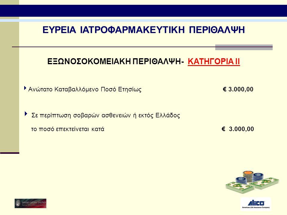 Έξοδα εκτός Νοσοκομείου ΚΑΤΗΓΟΡΙΑ Ι & ΙΙ Ετήσιο Εκπιπτόμενο Ποσό € 100,00  Ιατρικές επισκέψεις € 80,00  Ακτινοδιαγνωστικές & εργαστηριακές εξετάσεις χωρίς επιμέρους όριο  Φάρμακα χωρίς επιμέρους όριο  Λοιπές Εξωνοσοκομειακές Δαπάνες χωρίς επιμέρους όριο ΕΥΡΕΙΑ ΙΑΤΡΟΦΑΡΜΑΚΕΥΤΙΚΗ ΠΕΡΙΘΑΛΨΗ