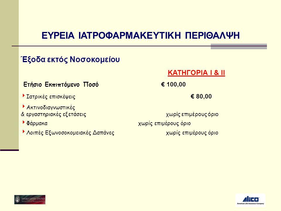 Έξοδα εκτός Νοσοκομείου ΚΑΤΗΓΟΡΙΑ Ι & ΙΙ Ετήσιο Εκπιπτόμενο Ποσό € 100,00  Ιατρικές επισκέψεις € 80,00  Ακτινοδιαγνωστικές & εργαστηριακές εξετάσεις