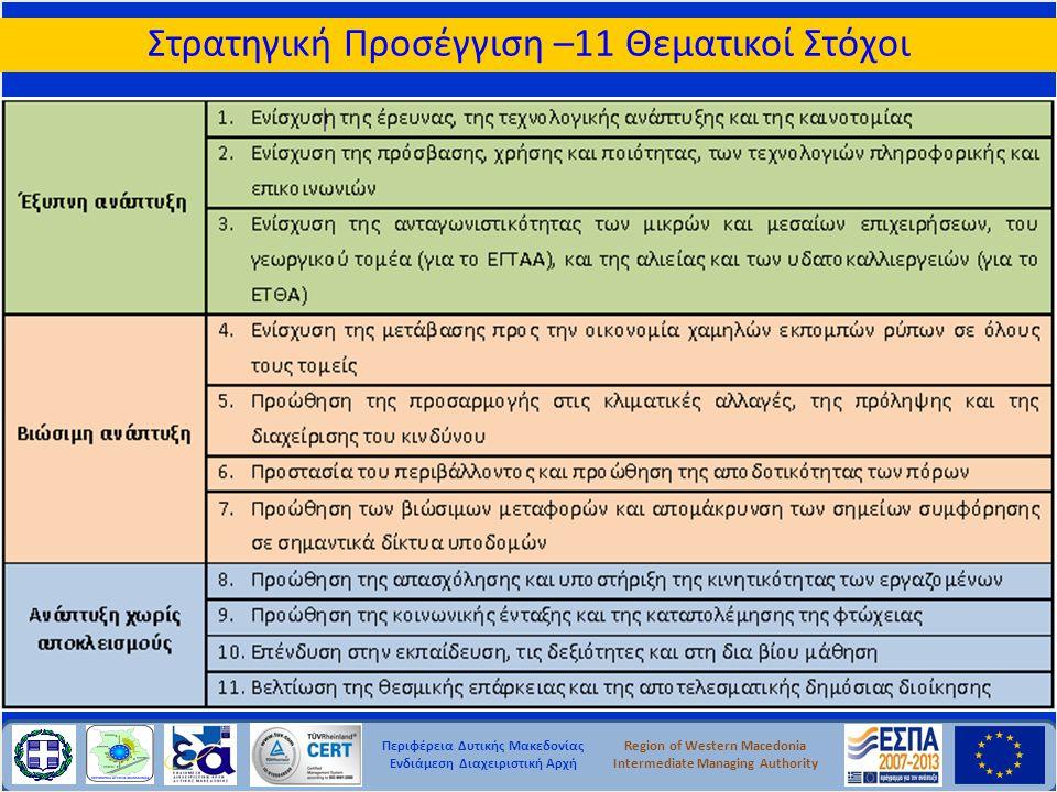 Περιφέρεια Δυτικής Μακεδονίας Ενδιάμεση Διαχειριστική Αρχή Region of Western Macedonia Intermediate Managing Authority Στρατηγική Προσέγγιση –11 Θεματικοί Στόχοι