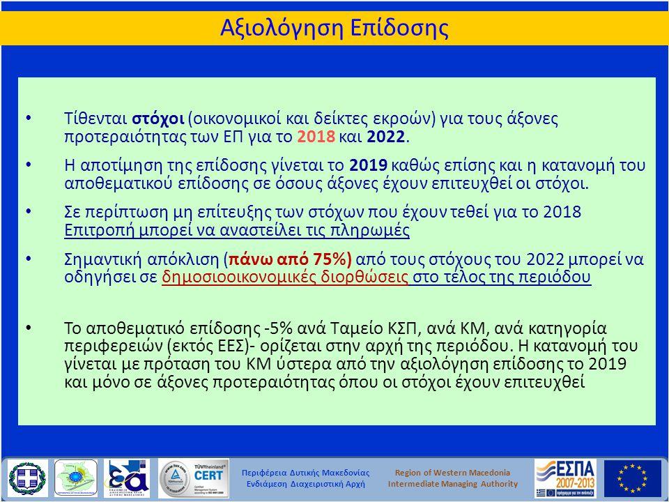 Περιφέρεια Δυτικής Μακεδονίας Ενδιάμεση Διαχειριστική Αρχή Region of Western Macedonia Intermediate Managing Authority • Τίθενται στόχοι (οικονομικοί