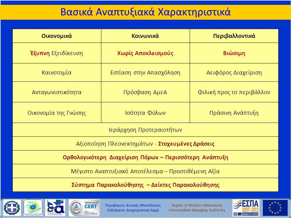 Περιφέρεια Δυτικής Μακεδονίας Ενδιάμεση Διαχειριστική Αρχή Region of Western Macedonia Intermediate Managing Authority ΟικονομικάΚοινωνικάΠεριβαλλοντικά Έξυπνη ΕξειδίκευσηΧωρίς ΑποκλεισμούςΒιώσιμη ΚαινοτομίαΕστίαση στην ΑπασχόλησηΑειφόρος Διαχείριση ΑνταγωνιστικότηταΠρόσβαση ΑμεΑΦιλική προς το περιβάλλον Οικονομία της ΓνώσηςΙσότητα ΦύλωνΠράσινη Ανάπτυξη Ιεράρχηση Προτεραιοτήτων Αξιοποίηση Πλεονεκτημάτων - Στοχευμένες Δράσεις Ορθολογικότερη Διαχείριση Πόρων – Περισσότερη Ανάπτυξη Μέγιστο Αναπτυξιακό Αποτέλεσμα – Προστιθέμενη Αξία Σύστημα Παρακολούθησης – Δείκτες Παρακολούθησης Βασικά Αναπτυξιακά Χαρακτηριστικά