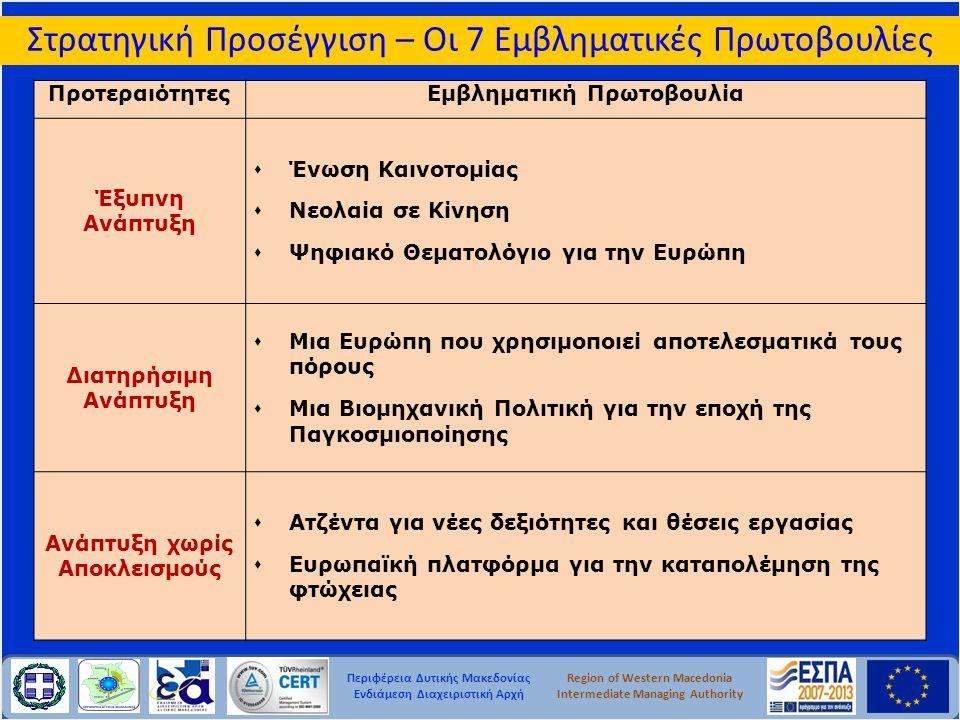 Περιφέρεια Δυτικής Μακεδονίας Ενδιάμεση Διαχειριστική Αρχή Region of Western Macedonia Intermediate Managing Authority Στρατηγική Προσέγγιση – Οι 7 Εμβληματικές Πρωτοβουλίες ΠροτεραιότητεςΕμβληματική Πρωτοβουλία Έξυπνη Ανάπτυξη  Ένωση Καινοτομίας  Νεολαία σε Κίνηση  Ψηφιακό Θεματολόγιο για την Ευρώπη Διατηρήσιμη Ανάπτυξη  Μια Ευρώπη που χρησιμοποιεί αποτελεσματικά τους πόρους  Μια Βιομηχανική Πολιτική για την εποχή της Παγκοσμιοποίησης Ανάπτυξη χωρίς Αποκλεισμούς  Ατζέντα για νέες δεξιότητες και θέσεις εργασίας  Ευρωπαϊκή πλατφόρμα για την καταπολέμηση της φτώχειας