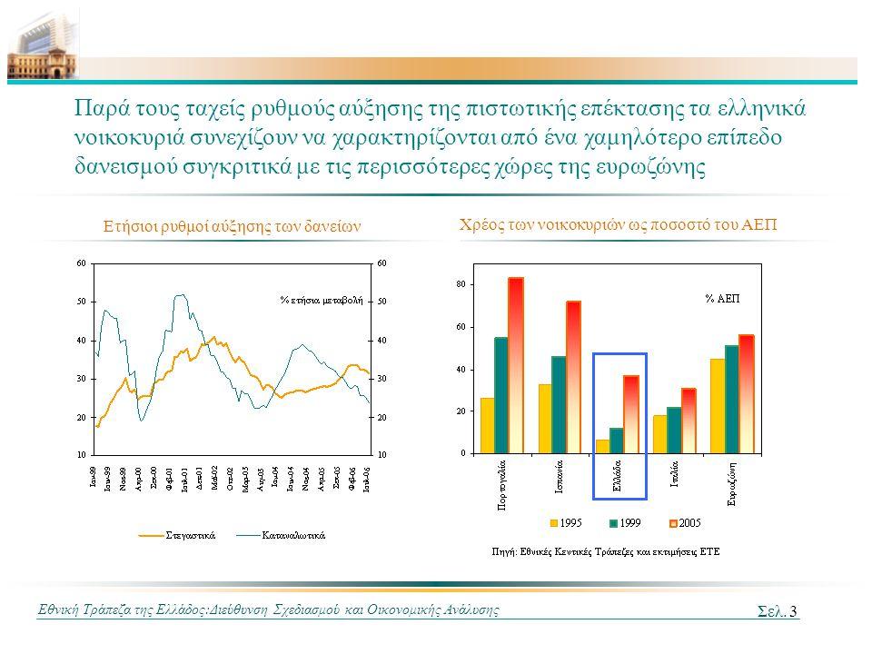 3 Ετήσιοι ρυθμοί αύξησης των δανείων Χρέος των νοικοκυριών ως ποσοστό του ΑΕΠ Παρά τους ταχείς ρυθμούς αύξησης της πιστωτικής επέκτασης τα ελληνικά νοικοκυριά συνεχίζουν να χαρακτηρίζονται από ένα χαμηλότερο επίπεδο δανεισμού συγκριτικά με τις περισσότερες χώρες της ευρωζώνης Εθνική Τράπεζα της Ελλάδος:Διεύθυνση Σχεδιασμού και Οικονομικής Ανάλυσης Σελ.