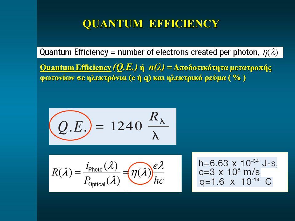 Quantum Efficiency (Q.E.) ή n(λ) = Αποδοτικότητα μετατροπής φωτονίων σε ηλεκτρόνια (e ή q) και ηλεκτρικό ρεύμα ( % )