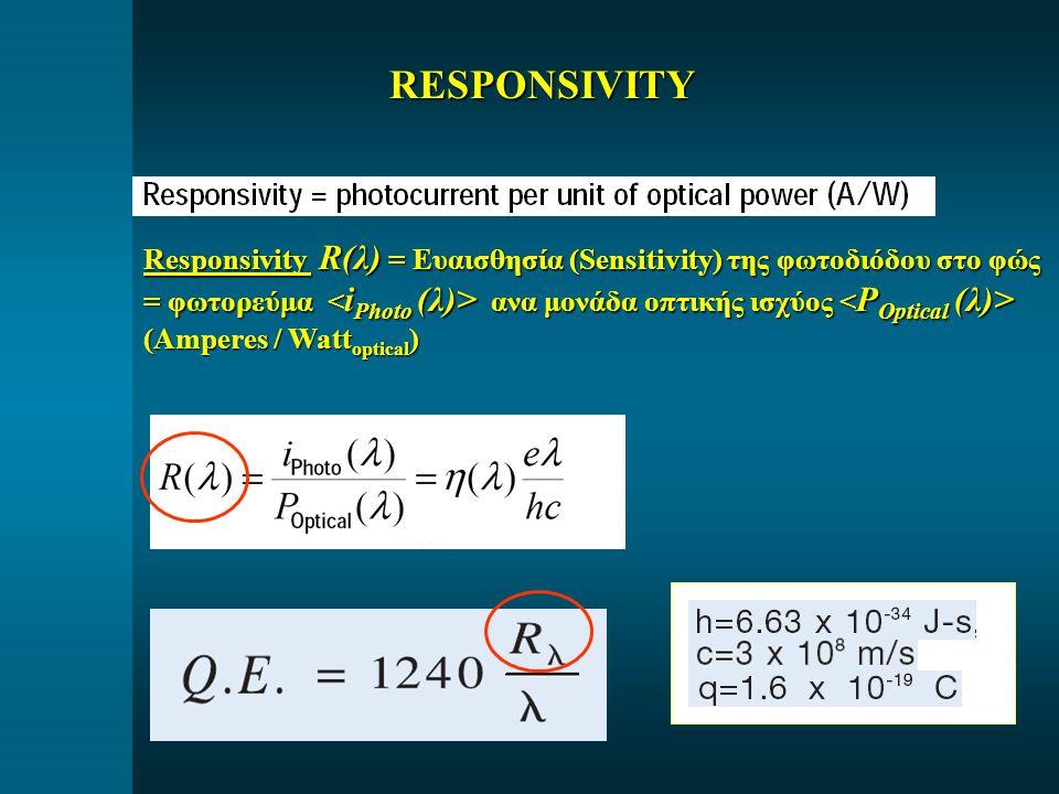 Responsivity R(λ) = Ευαισθησία (Sensitivity) της φωτοδιόδου στο φώς = φωτορεύμα ανα μονάδα οπτικής ισχύος (Αmperes / Watt optical ) RESPONSIVITY