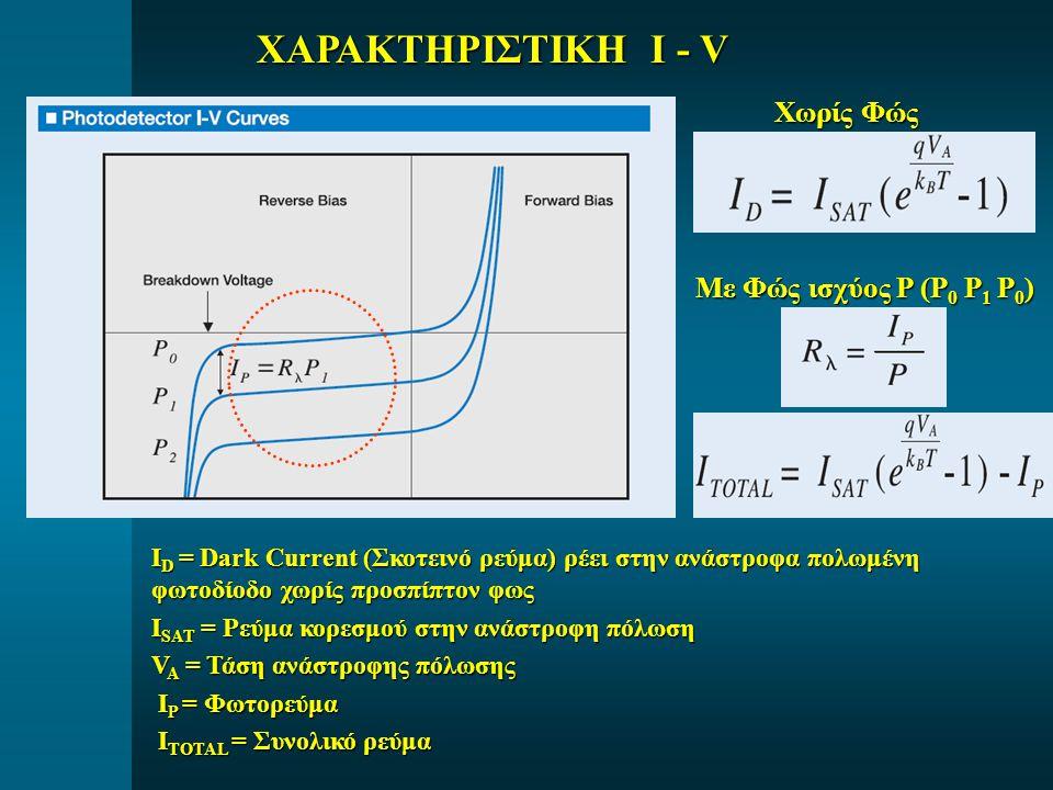 ΧΑΡΑΚΤΗΡΙΣΤΙΚΗ I - V I D = Dark Current (Σκοτεινό ρεύμα) ρέει στην ανάστροφα πολωμένη φωτοδίοδο χωρίς προσπίπτον φως I SAT = Ρεύμα κορεσμού στην ανάστ