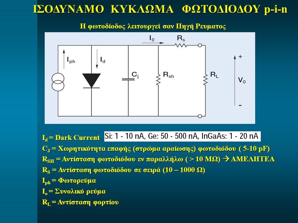 ΙΣΟΔΥΝΑΜΟ ΚΥΚΛΩΜΑ ΦΩΤΟΔΙΟΔΟΥ p-i-n I d = Dark Current I d = Dark Current C J = Χωρητικότητα επαφής (στρώμα αραίωσης) φωτοδιόδου ( 5-10 pF) C J = Χωρητ