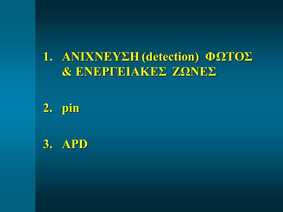 1.ΑΝΙΧΝΕΥΣΗ (detection) ΦΩΤΟΣ & ΕΝΕΡΓΕΙΑΚΕΣ ΖΩΝΕΣ 2.pin 3.APD