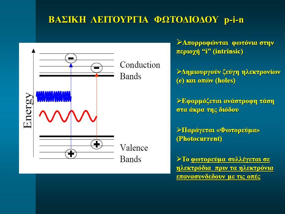 """ΒΑΣΙΚΗ ΛΕΙΤΟΥΡΓΙΑ ΦΩΤΟΔΙΟΔΟΥ p-i-n  Απορροφώνται φωτόνια στην περιοχή """"i"""" (intrinsic)  Δημιουργούν ζεύγη ηλεκτρονίων (e) και οπών (holes)  Εφαρμόζε"""