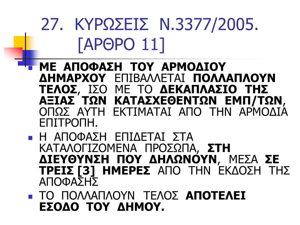 27.ΚΥΡΩΣΕΙΣ Ν.3377/2005.