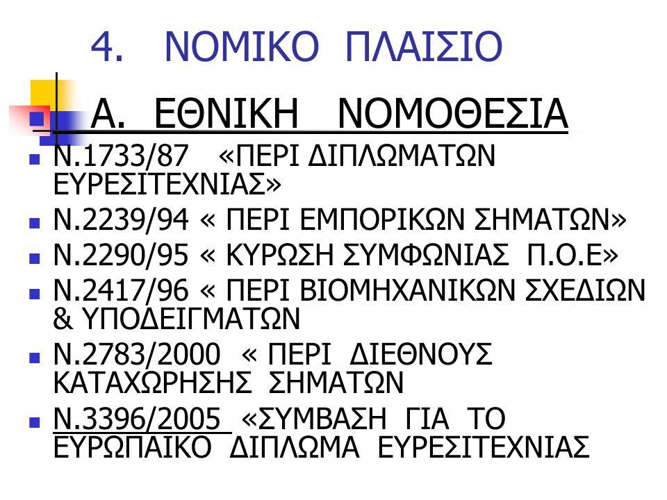 4.ΝΟΜΙΚΟ ΠΛΑΙΣΙΟ  A.
