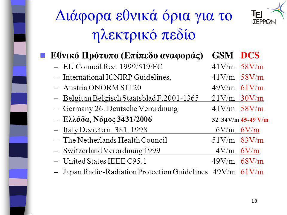Κινητή τηλεφωνία & Σύσταση 1999/519/EC  Σήμερα, η προστασία του γενικού πληθυσμού της Ευρωπαϊκής Ένωσης από τη μη-ιοντίζουσα ακτινοβολία επαφίεται στ